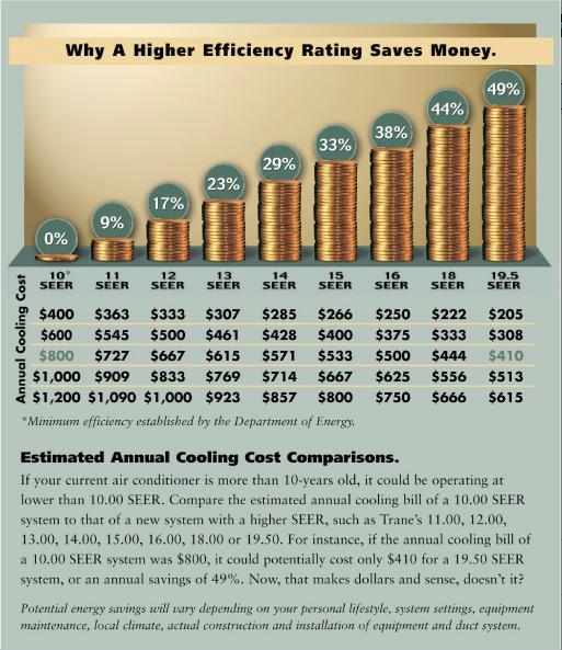 Central Air Conditioning Carjon Rhode Island