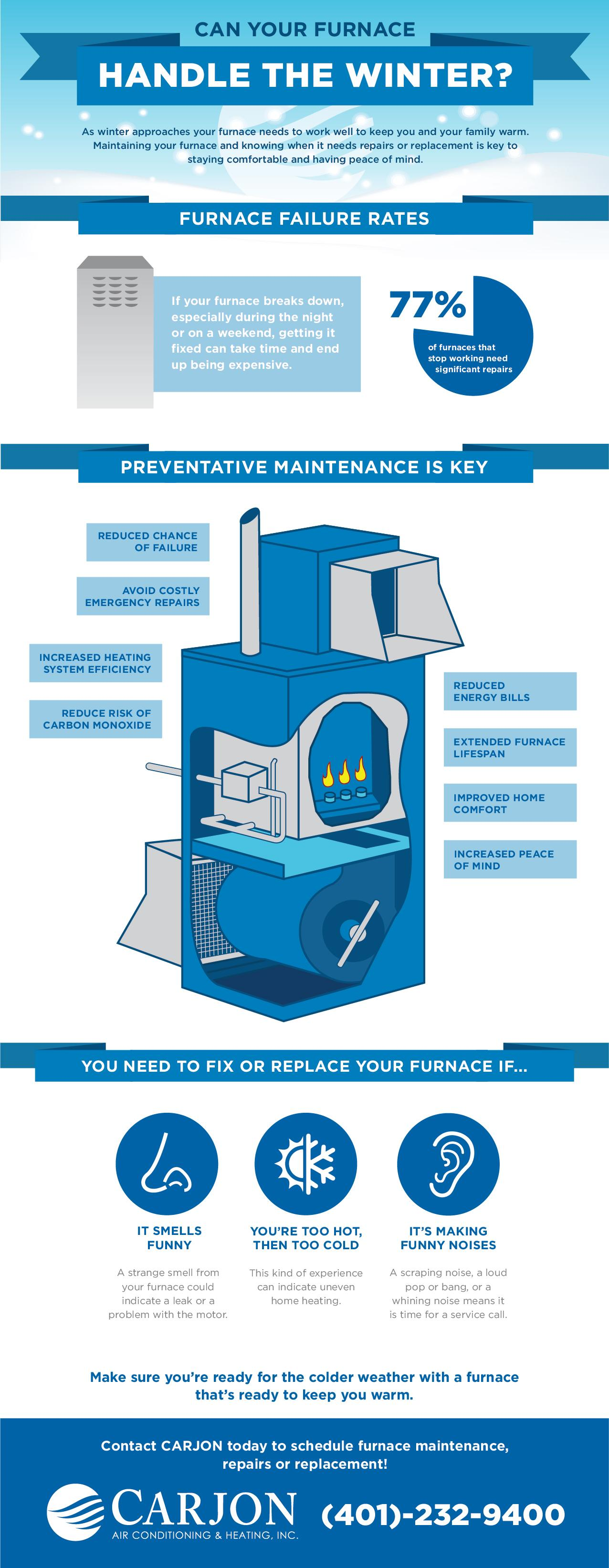 Furnace Repair Infographic Rhode Island
