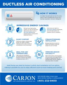 Ductless AC infographic